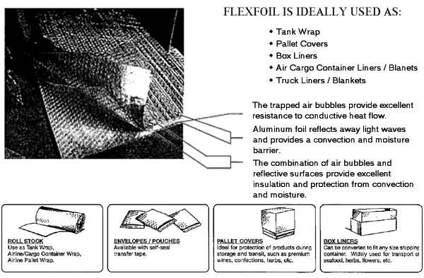 Delta Packaging: FlexFoil™ Radiant Barrier Insulation